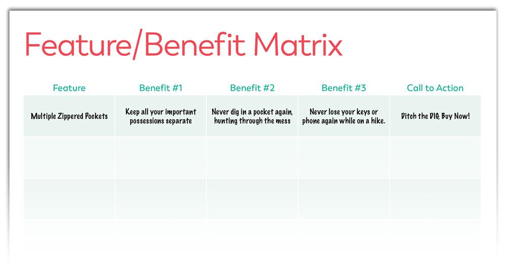 Feature/Benefit Matrix