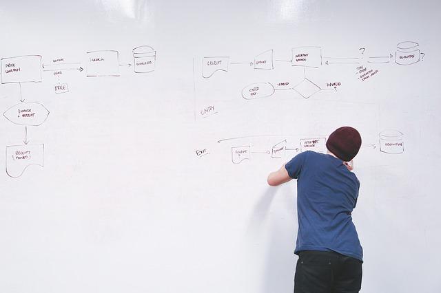 Create a site map
