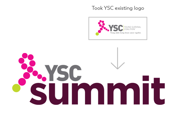 YSC summit logo with inset YSC logo